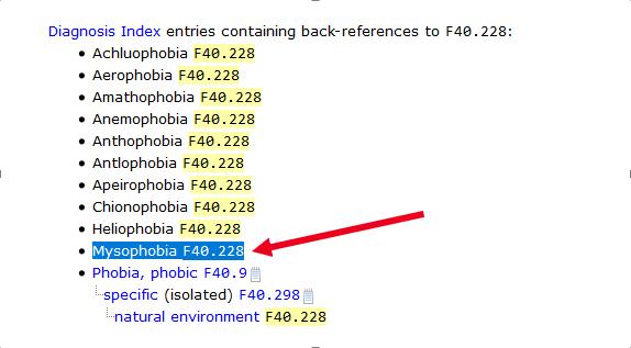 Germofobijos klasifikacija pagal TLK Kodus